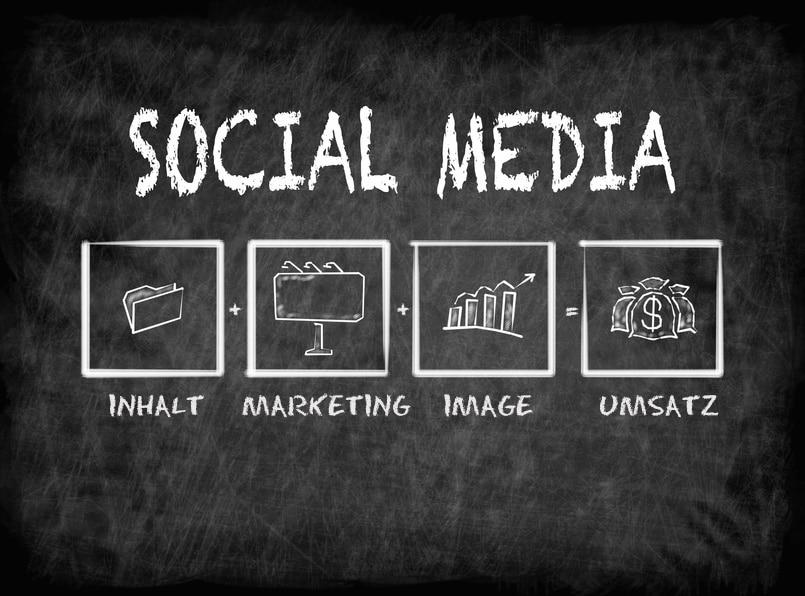 Social Media Business concept. Chalk board Background